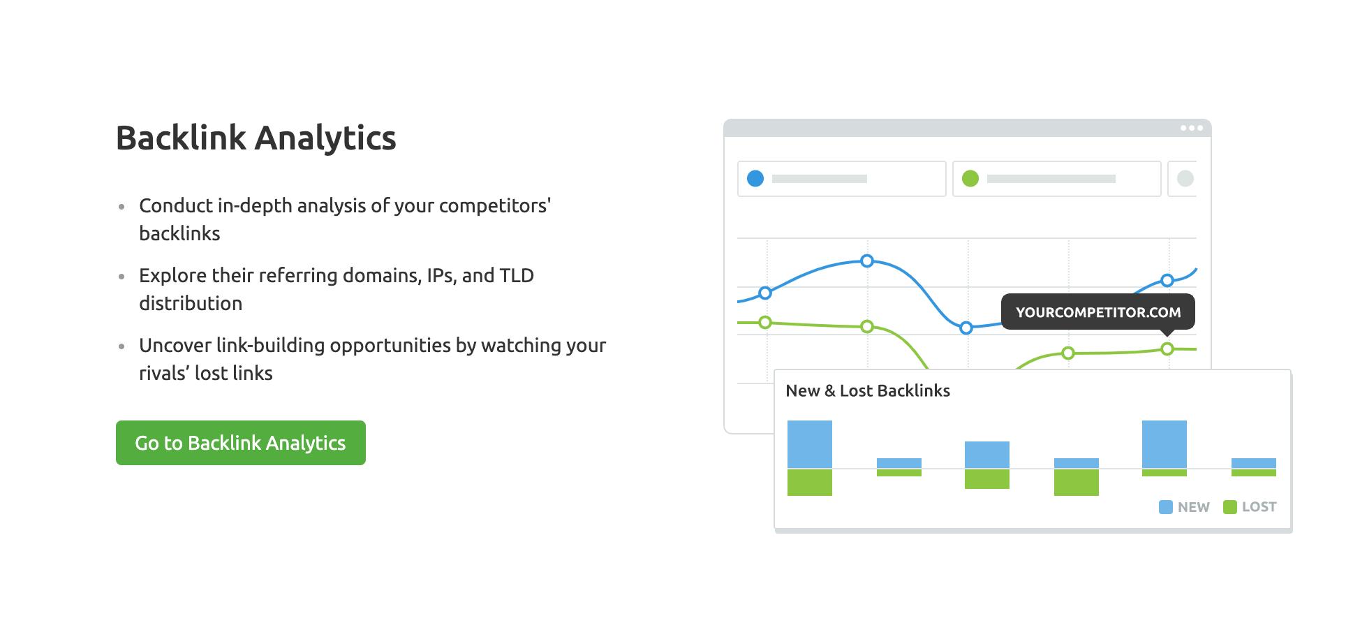 Backlink Analytics - SEMrush