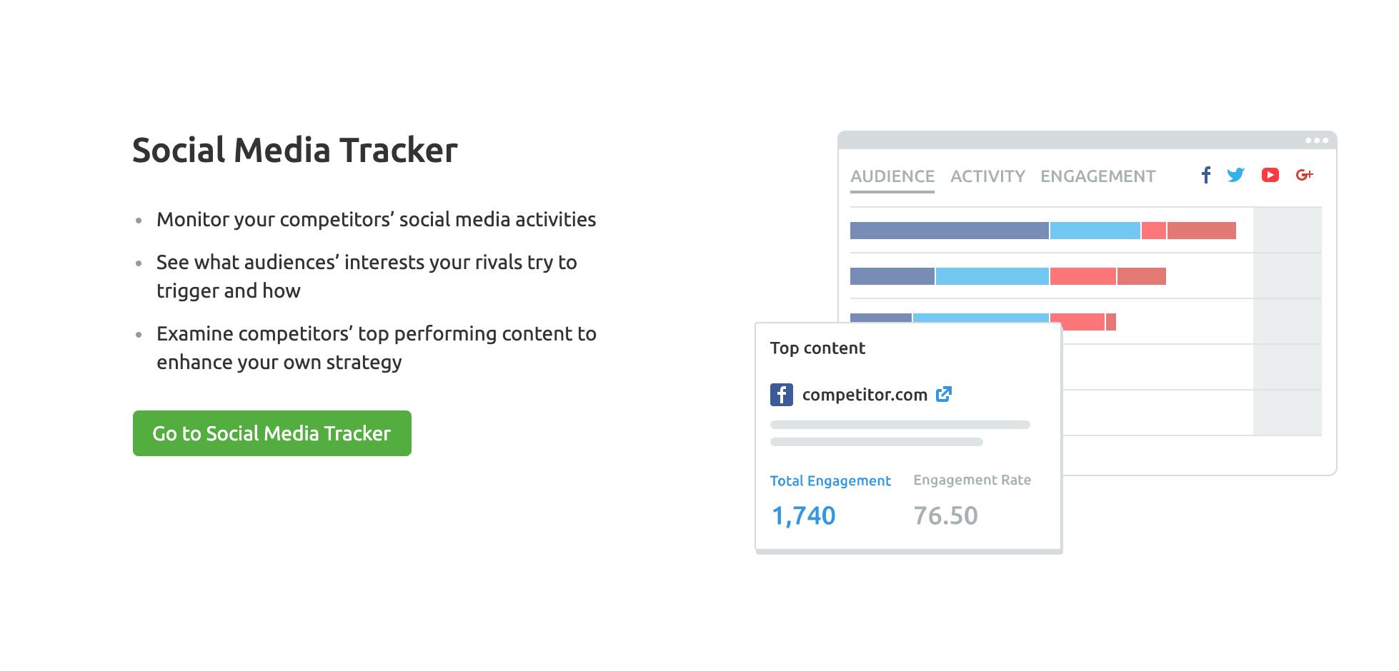 Social Media Tracker - SEMrush